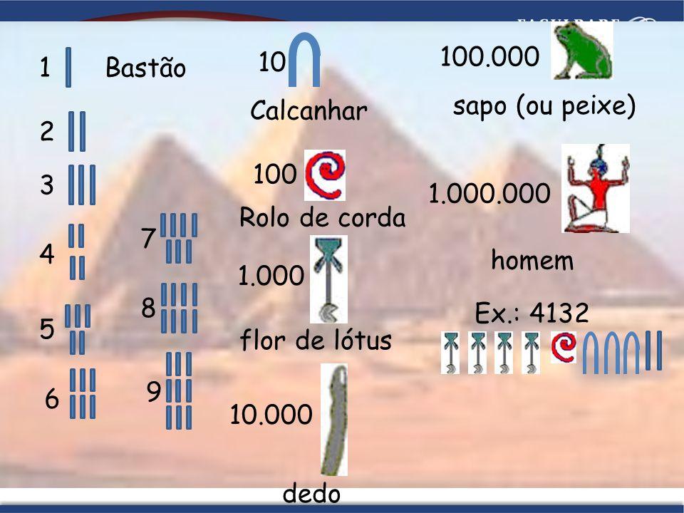 Egípcios 3200 a.C - 32 a.c Sistema de numeração: não se define para base alguma pois não é posicional Formação dos numerais Hieróglifo Numerais: podia