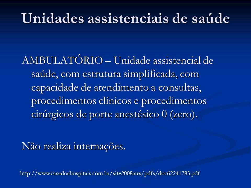 Unidades assistenciais de saúde AMBULATÓRIO – Unidade assistencial de saúde, com estrutura simplificada, com capacidade de atendimento a consultas, pr