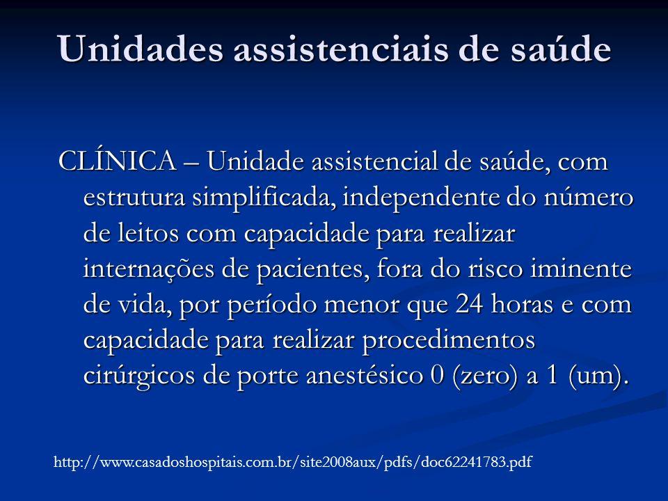 Unidades assistenciais de saúde CLÍNICA – Unidade assistencial de saúde, com estrutura simplificada, independente do número de leitos com capacidade p