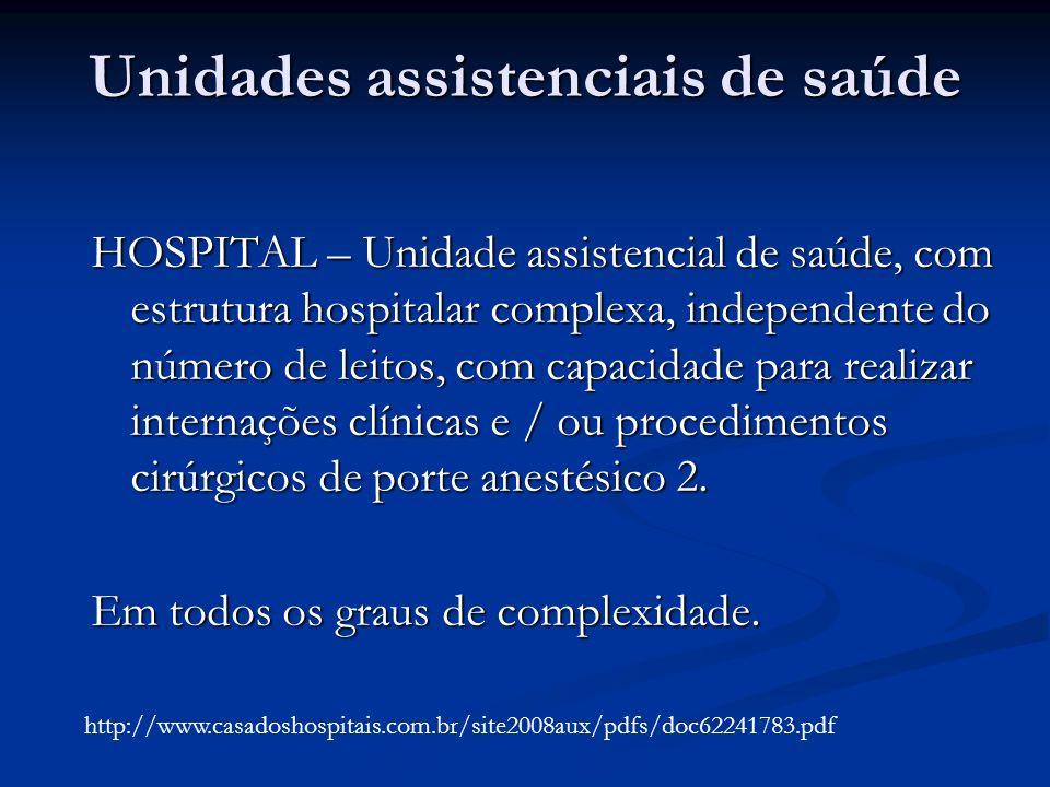 Unidades assistenciais de saúde HOSPITAL – Unidade assistencial de saúde, com estrutura hospitalar complexa, independente do número de leitos, com cap