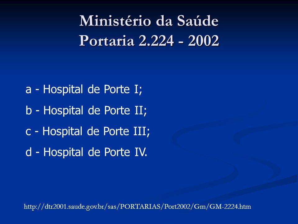 Ministério da Saúde Portaria 2.224 - 2002 http://dtr2001.saude.gov.br/sas/PORTARIAS/Port2002/Gm/GM-2224.htm a - Hospital de Porte I; b - Hospital de P