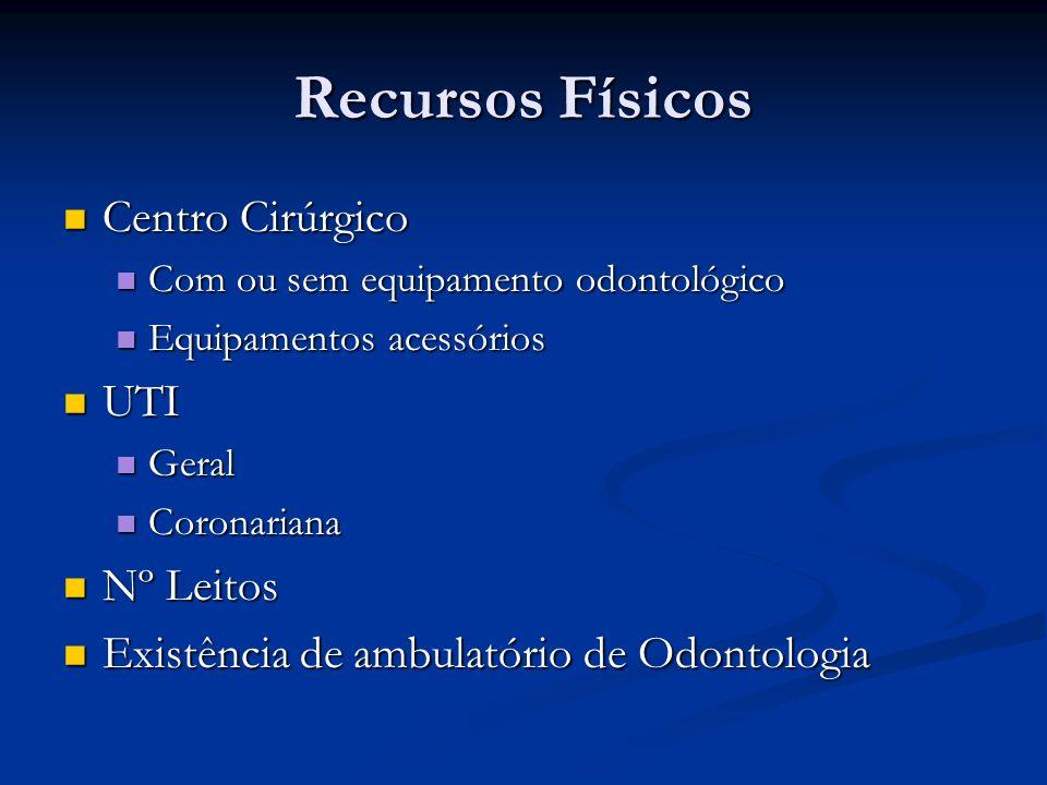 Recursos Físicos Centro Cirúrgico Centro Cirúrgico Com ou sem equipamento odontológico Com ou sem equipamento odontológico Equipamentos acessórios Equ