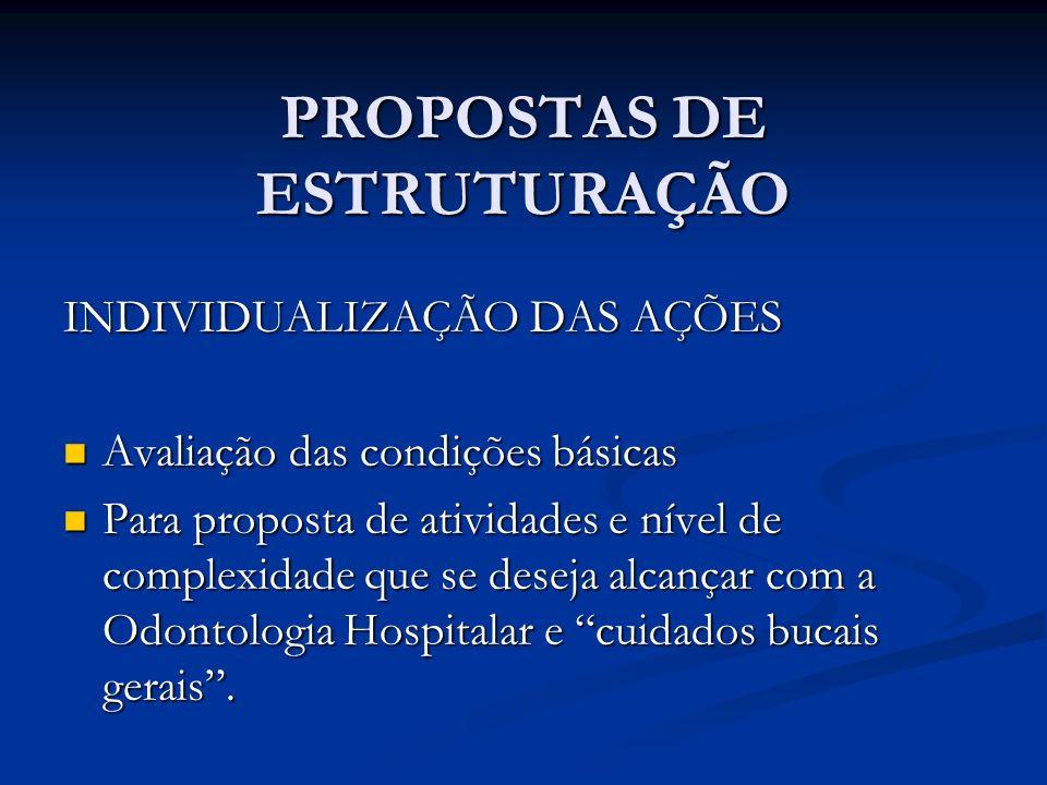 PROPOSTAS DE ESTRUTURAÇÃO INDIVIDUALIZAÇÃO DAS AÇÕES Avaliação das condições básicas Avaliação das condições básicas Para proposta de atividades e nív