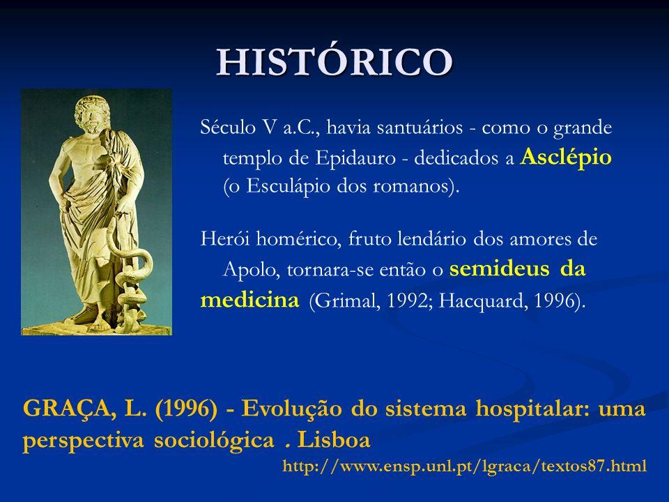 HISTÓRICO GRAÇA, L. (1996) - Evolução do sistema hospitalar: uma perspectiva sociológica. Lisboa http://www.ensp.unl.pt/lgraca/textos87.html Século V
