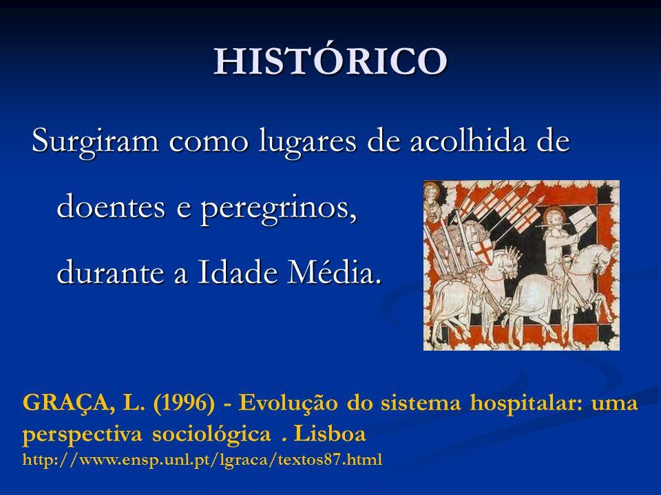HISTÓRICO Surgiram como lugares de acolhida de doentes e peregrinos, durante a Idade Média. GRAÇA, L. (1996) - Evolução do sistema hospitalar: uma per