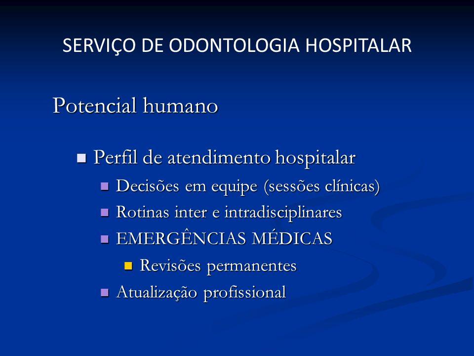 Potencial humano Perfil de atendimento hospitalar Perfil de atendimento hospitalar Decisões em equipe (sessões clínicas) Decisões em equipe (sessões c