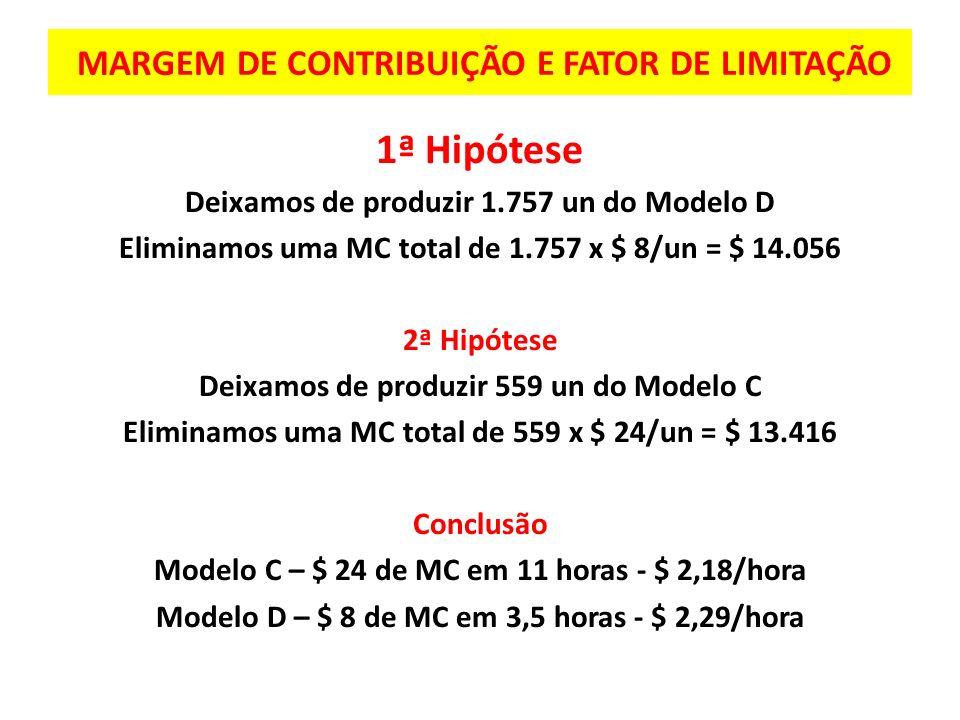 MARGEM DE CONTRIBUIÇÃO E FATOR DE LIMITAÇÃO 1ª Hipótese Deixamos de produzir 1.757 un do Modelo D Eliminamos uma MC total de 1.757 x $ 8/un = $ 14.056