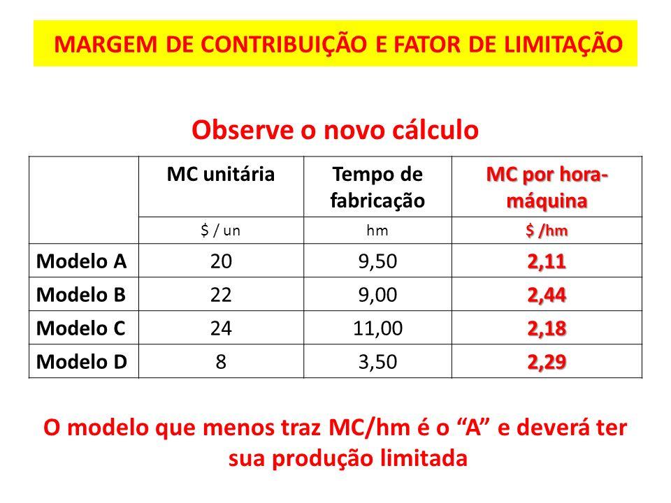 MARGEM DE CONTRIBUIÇÃO E FATOR DE LIMITAÇÃO Observe o novo cálculo O modelo que menos traz MC/hm é o A e deverá ter sua produção limitada MC unitáriaT