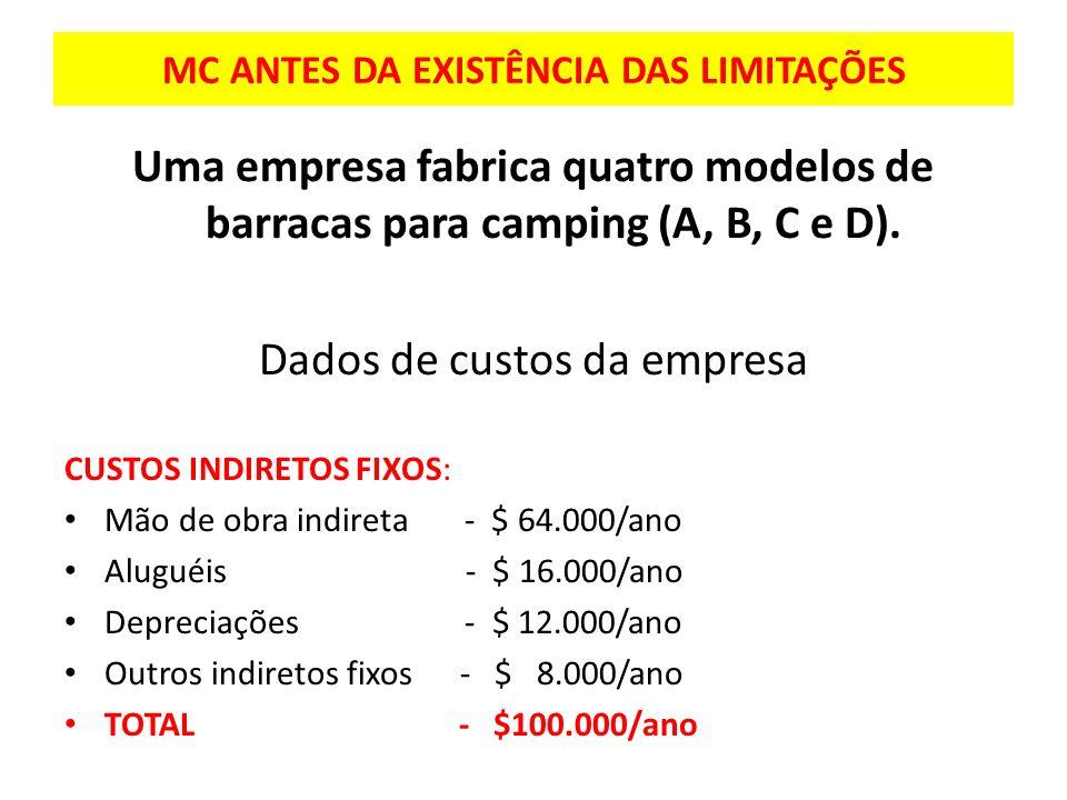 MC ANTES DA EXISTÊNCIA DAS LIMITAÇÕES Uma empresa fabrica quatro modelos de barracas para camping (A, B, C e D). Dados de custos da empresa CUSTOS IND