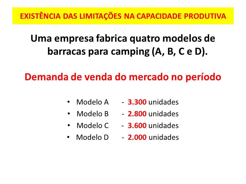 EXISTÊNCIA DAS LIMITAÇÕES NA CAPACIDADE PRODUTIVA Uma empresa fabrica quatro modelos de barracas para camping (A, B, C e D). Demanda de venda do merca