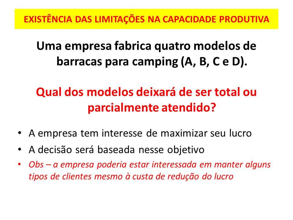 EXISTÊNCIA DAS LIMITAÇÕES NA CAPACIDADE PRODUTIVA Uma empresa fabrica quatro modelos de barracas para camping (A, B, C e D). Qual dos modelos deixará