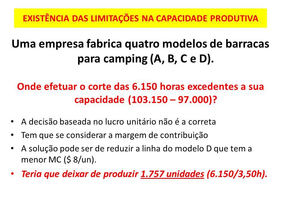 EXISTÊNCIA DAS LIMITAÇÕES NA CAPACIDADE PRODUTIVA Uma empresa fabrica quatro modelos de barracas para camping (A, B, C e D). Onde efetuar o corte das