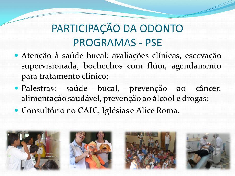 PARTICIPAÇÃO DA ODONTO PROGRAMAS - PSE Atenção à saúde bucal: avaliações clínicas, escovação supervisionada, bochechos com flúor, agendamento para tra