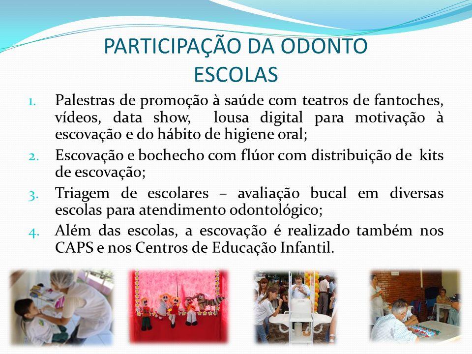 PARTICIPAÇÃO DA ODONTO ESCOLAS 1. Palestras de promoção à saúde com teatros de fantoches, vídeos, data show, lousa digital para motivação à escovação