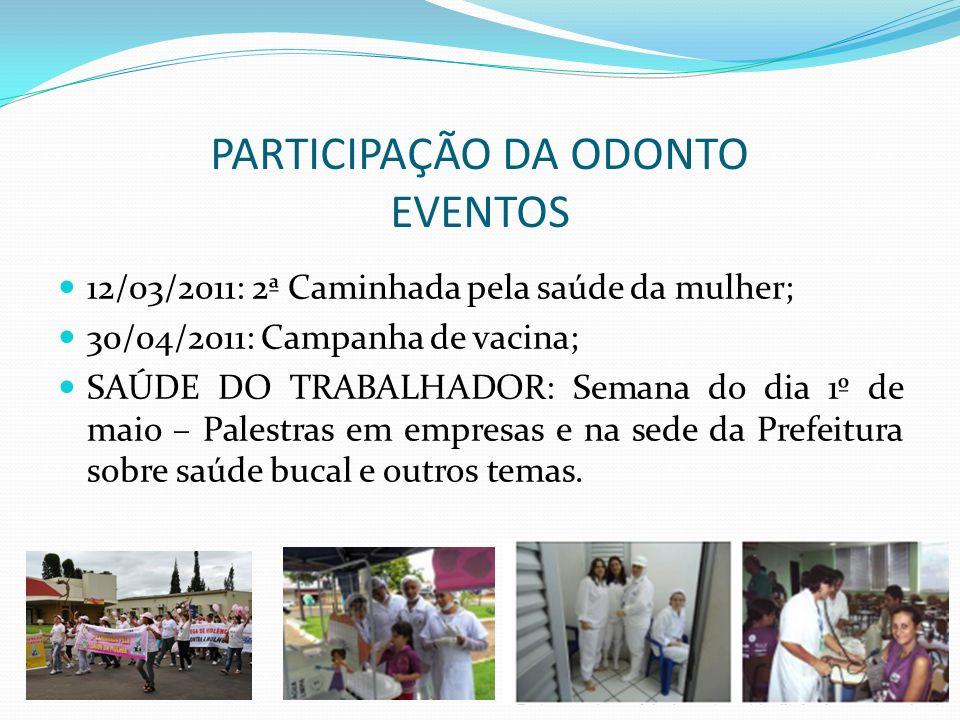 PARTICIPAÇÃO DA ODONTO EVENTOS 12/03/2011: 2ª Caminhada pela saúde da mulher; 30/04/2011: Campanha de vacina; SAÚDE DO TRABALHADOR: Semana do dia 1º d