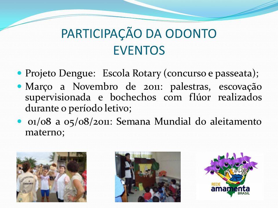PARTICIPAÇÃO DA ODONTO EVENTOS Projeto Dengue: Escola Rotary (concurso e passeata); Março a Novembro de 2011: palestras, escovação supervisionada e bo