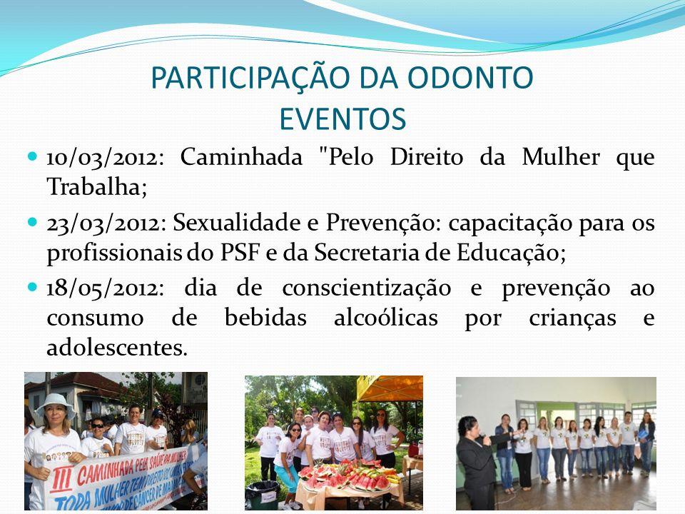PARTICIPAÇÃO DA ODONTO EVENTOS 10/03/2012: Caminhada