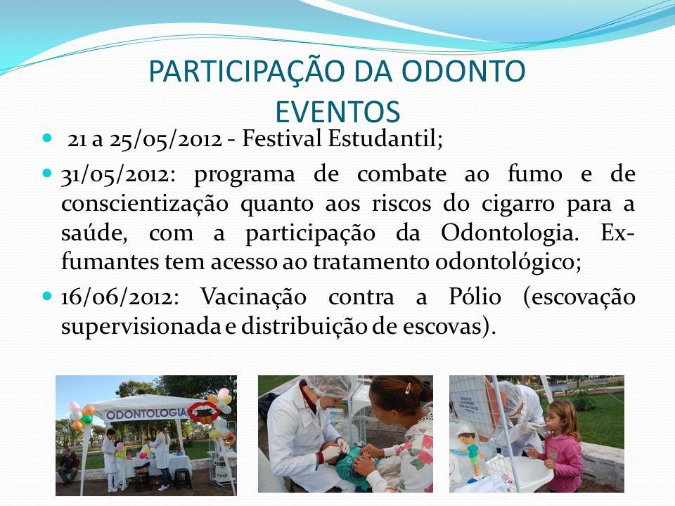 PARTICIPAÇÃO DA ODONTO EVENTOS 21 a 25/05/2012 - Festival Estudantil; 31/05/2012: programa de combate ao fumo e de conscientização quanto aos riscos d
