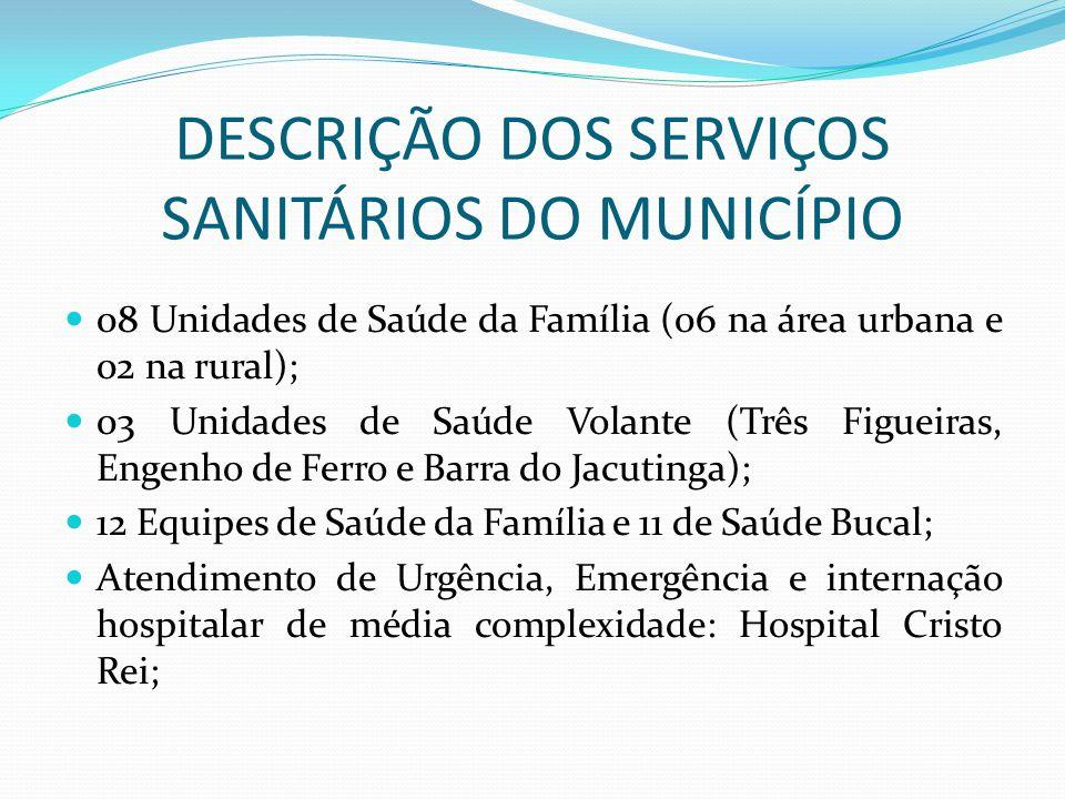 DESCRIÇÃO DOS SERVIÇOS SANITÁRIOS DO MUNICÍPIO 08 Unidades de Saúde da Família (06 na área urbana e 02 na rural); 03 Unidades de Saúde Volante (Três F