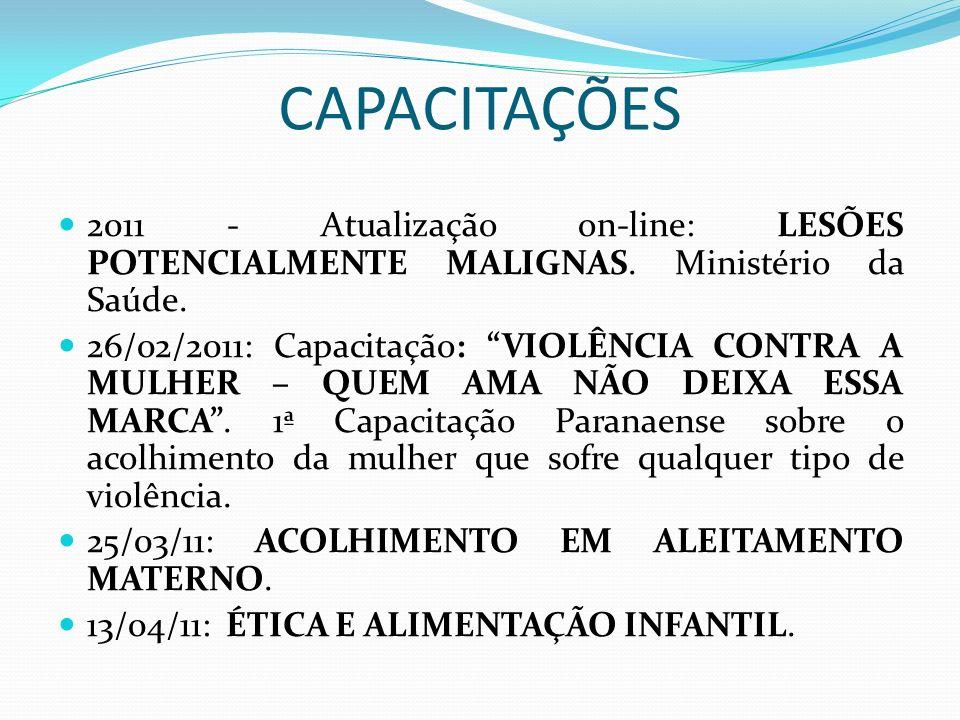 CAPACITAÇÕES 2011 - Atualização on-line: LESÕES POTENCIALMENTE MALIGNAS. Ministério da Saúde. 26/02/2011: Capacitação: VIOLÊNCIA CONTRA A MULHER – QUE