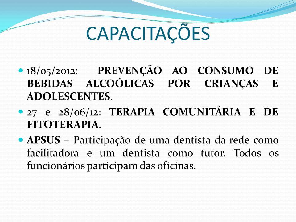 CAPACITAÇÕES 18/05/2012: PREVENÇÃO AO CONSUMO DE BEBIDAS ALCOÓLICAS POR CRIANÇAS E ADOLESCENTES. 27 e 28/06/12: TERAPIA COMUNITÁRIA E DE FITOTERAPIA.
