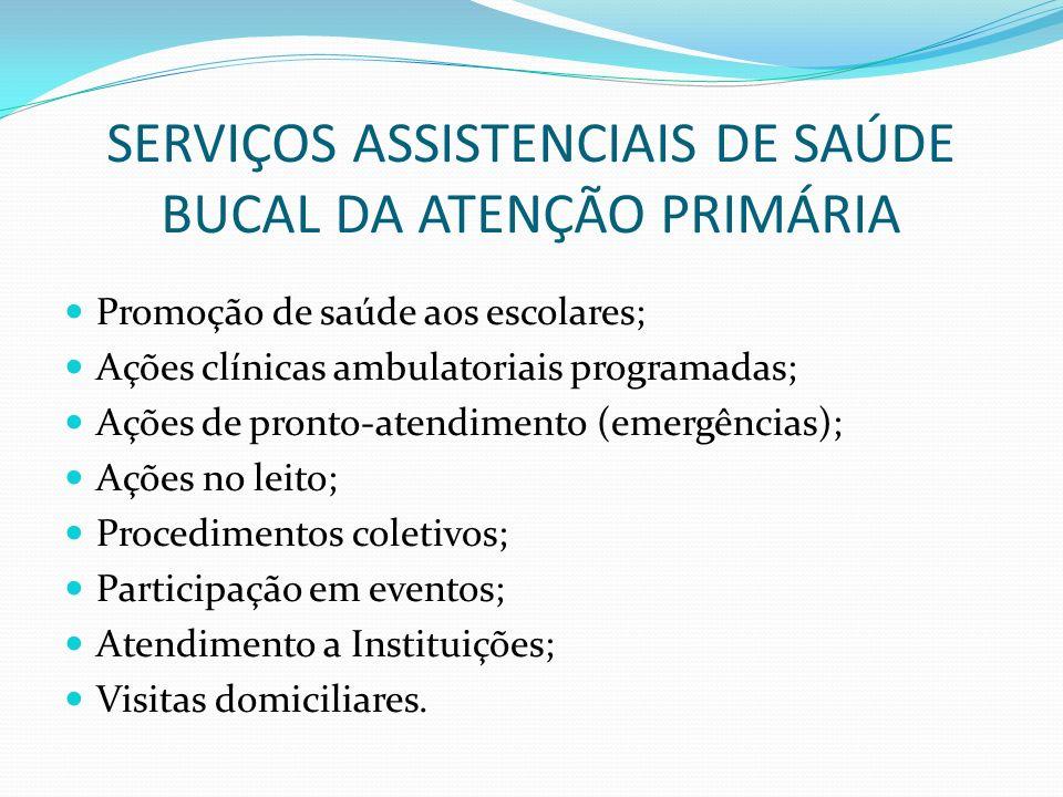 SERVIÇOS ASSISTENCIAIS DE SAÚDE BUCAL DA ATENÇÃO PRIMÁRIA Promoção de saúde aos escolares; Ações clínicas ambulatoriais programadas; Ações de pronto-a