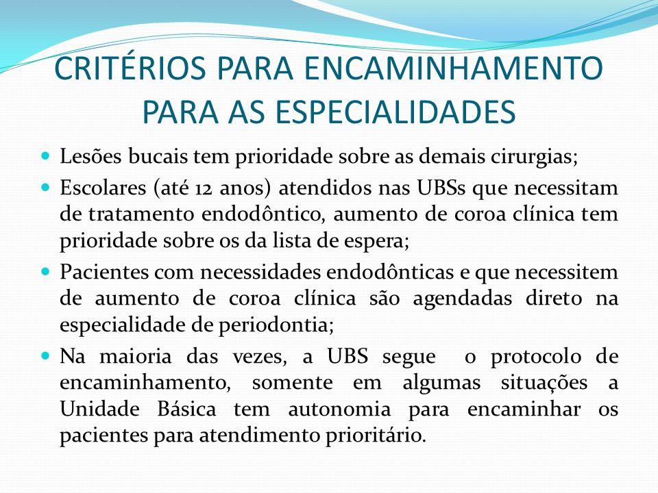 CRITÉRIOS PARA ENCAMINHAMENTO PARA AS ESPECIALIDADES Lesões bucais tem prioridade sobre as demais cirurgias; Escolares (até 12 anos) atendidos nas UBS