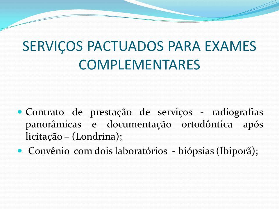 SERVIÇOS PACTUADOS PARA EXAMES COMPLEMENTARES Contrato de prestação de serviços - radiografias panorâmicas e documentação ortodôntica após licitação –