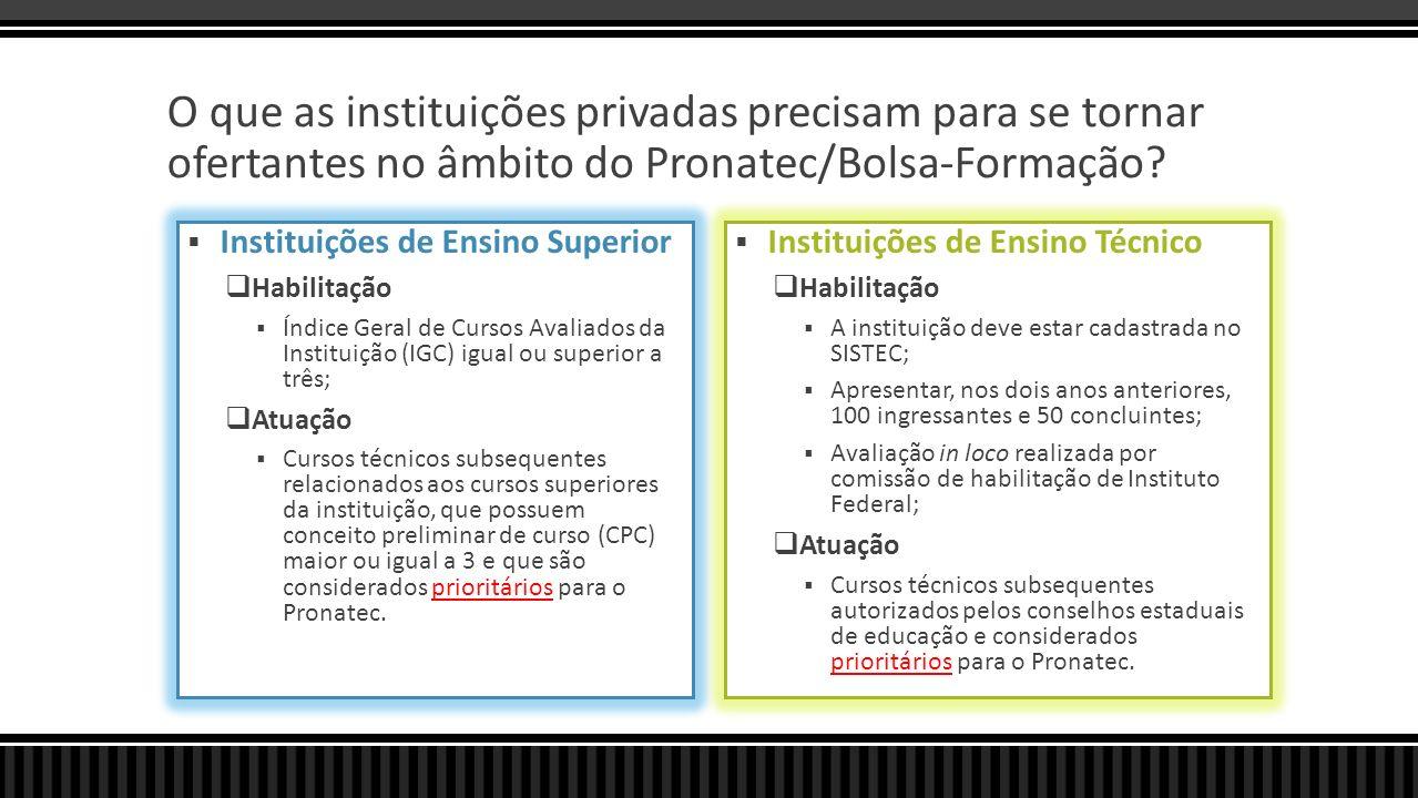 O que as instituições privadas precisam para se tornar ofertantes no âmbito do Pronatec/Bolsa-Formação? Instituições de Ensino Superior Habilitação Ín