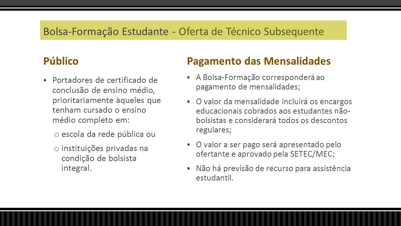 Bolsa-Formação Estudante - Oferta de Técnico Subsequente Pagamento das Mensalidades A Bolsa-Formação corresponderá ao pagamento de mensalidades; O val