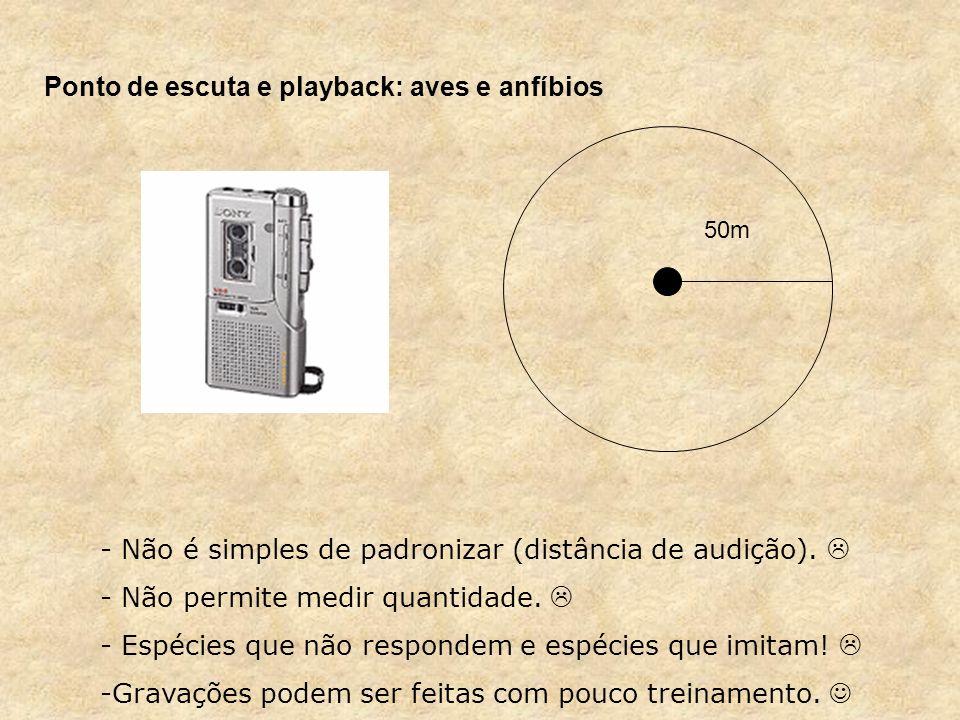 - Não é simples de padronizar (distância de audição).