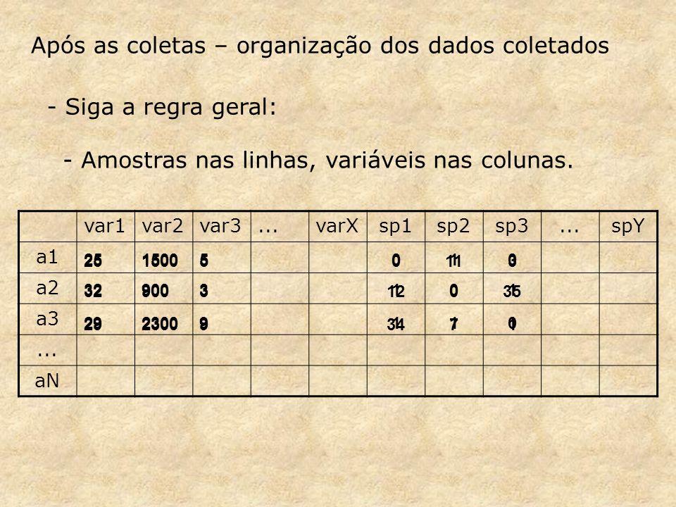 Após as coletas – organização dos dados coletados - Siga a regra geral: - Amostras nas linhas, variáveis nas colunas.