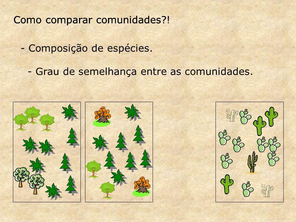 Como comparar comunidades?!Como comparar comunidades.