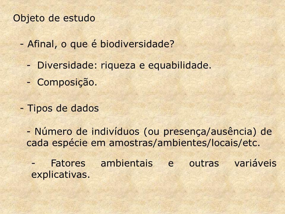 Objeto de estudo - Afinal, o que é biodiversidade.