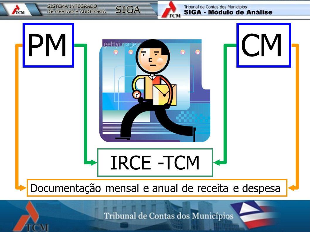 PMCM IRCE -TCM Documentação mensal e anual de receita e despesa