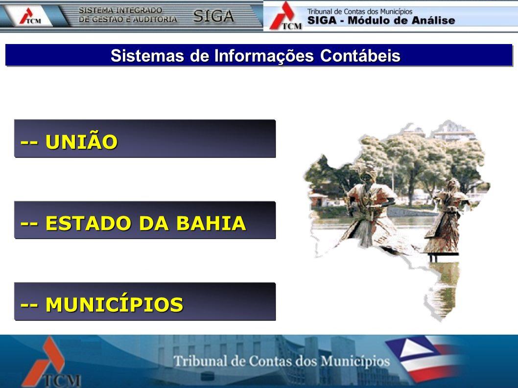-- UNIÃO -- ESTADO DA BAHIA -- MUNICÍPIOS Sistemas de Informações Contábeis
