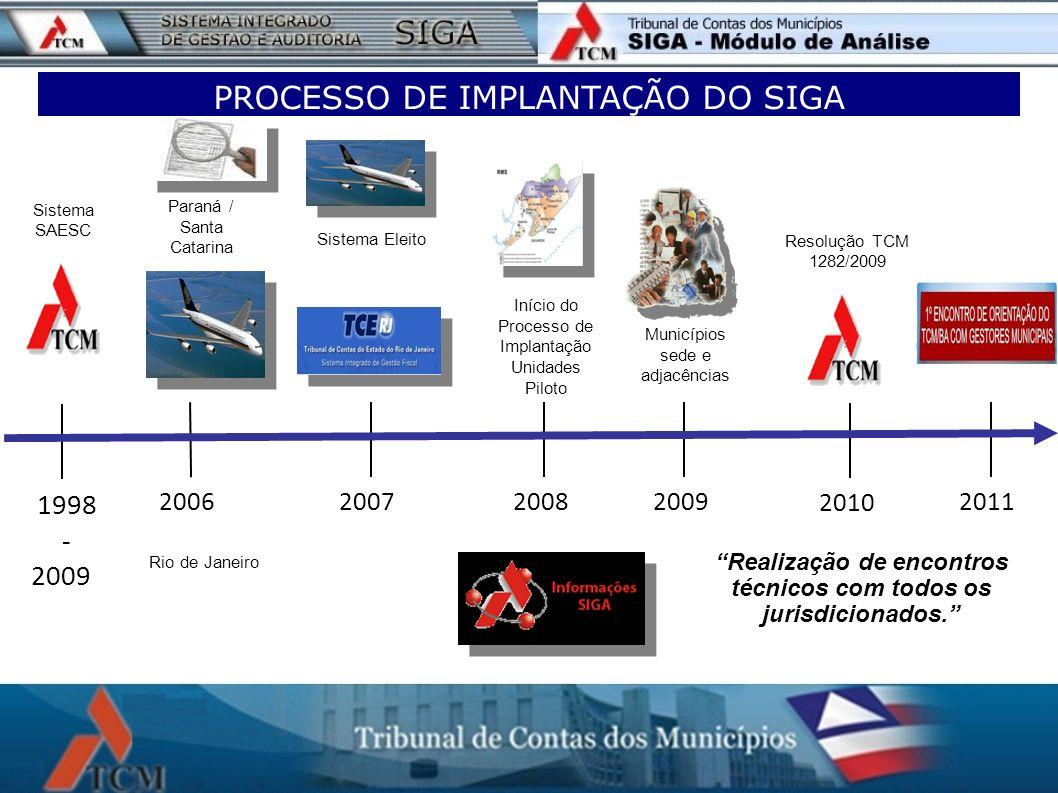 PROCESSO DE IMPLANTAÇÃO DO SIGA 2006 Rio de Janeiro 1998 - 2009 Sistema SAESC 2007 Municípios sede e adjacências 20102008 Paraná / Santa Catarina Real
