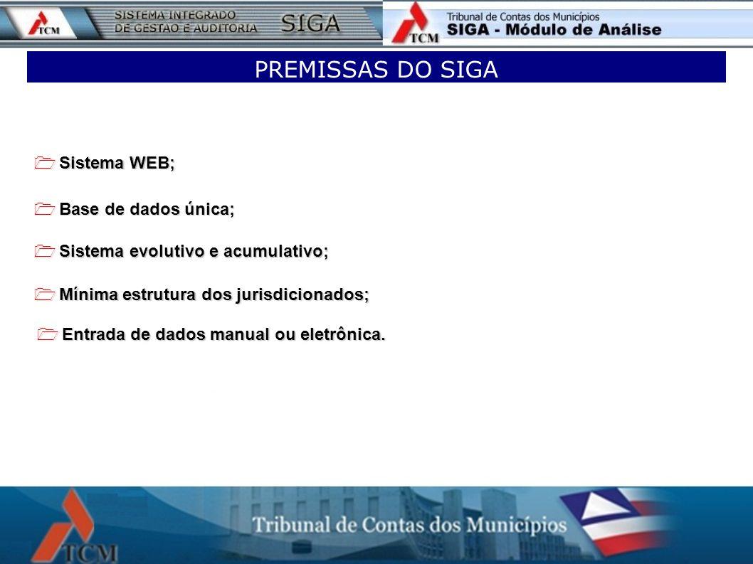 PREMISSAS DO SIGA Sistema WEB; Sistema WEB; Mínima estrutura dos jurisdicionados; Mínima estrutura dos jurisdicionados; Base de dados única; Base de d