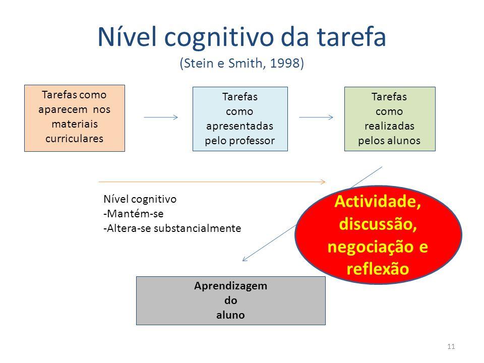 Nível cognitivo da tarefa (Stein e Smith, 1998) Tarefas como aparecem nos materiais curriculares Tarefas como apresentadas pelo professor Tarefas como realizadas pelos alunos 11 Aprendizagem do aluno Nível cognitivo -Mantém-se -Altera-se substancialmente Actividade, discussão, negociação e reflexão