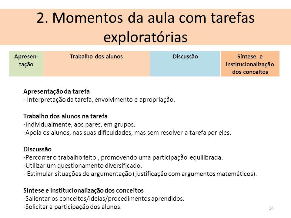 2. Momentos da aula com tarefas exploratórias Apresen- tação Trabalho dos alunosDiscussãoSíntese e institucionalização dos conceitos Apresentação da t