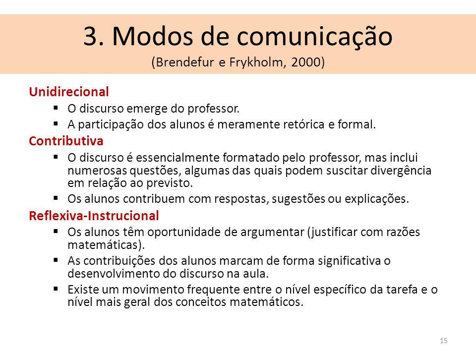 3. Modos de comunicação (Brendefur e Frykholm, 2000) Unidirecional O discurso emerge do professor. A participação dos alunos é meramente retórica e fo