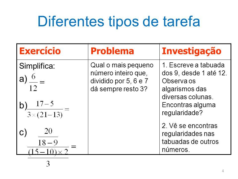 4 Diferentes tipos de tarefa ExercícioProblemaInvestigação Simplifica: a) b) c) Qual o mais pequeno número inteiro que, dividido por 5, 6 e 7 dá sempre resto 3.