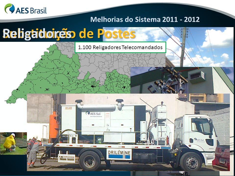 Melhorias do Sistema 2011 - 2012 Substituição de Postes Religadores 1.100 Religadores Telecomandados