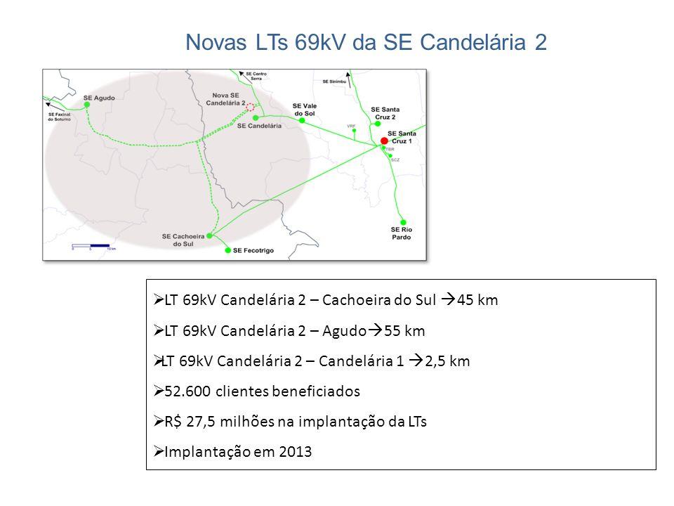 Novas LTs 69kV da SE Candelária 2 LT 69kV Candelária 2 – Cachoeira do Sul 45 km LT 69kV Candelária 2 – Agudo 55 km LT 69kV Candelária 2 – Candelária 1