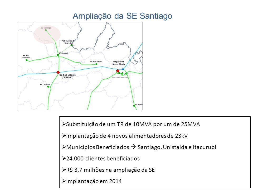 Ampliação da SE Santiago Substituição de um TR de 10MVA por um de 25MVA Implantação de 4 novos alimentadores de 23kV Municípios Beneficiados Santiago,
