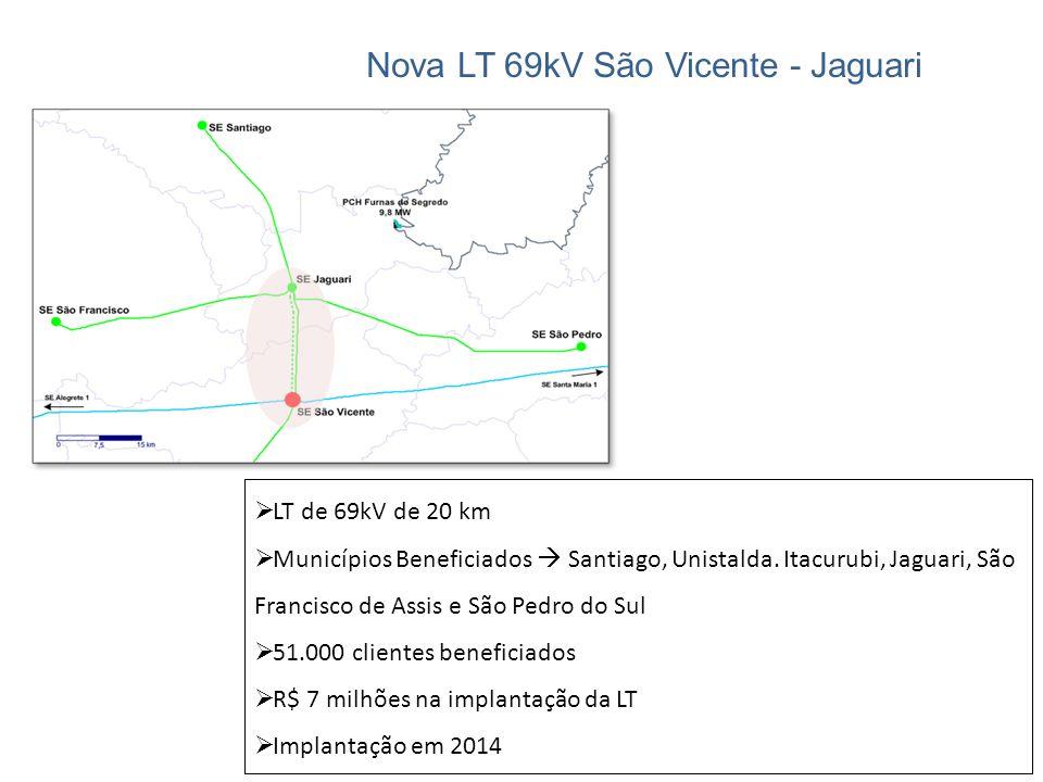 Nova LT 69kV São Vicente - Jaguari LT de 69kV de 20 km Municípios Beneficiados Santiago, Unistalda. Itacurubi, Jaguari, São Francisco de Assis e São P
