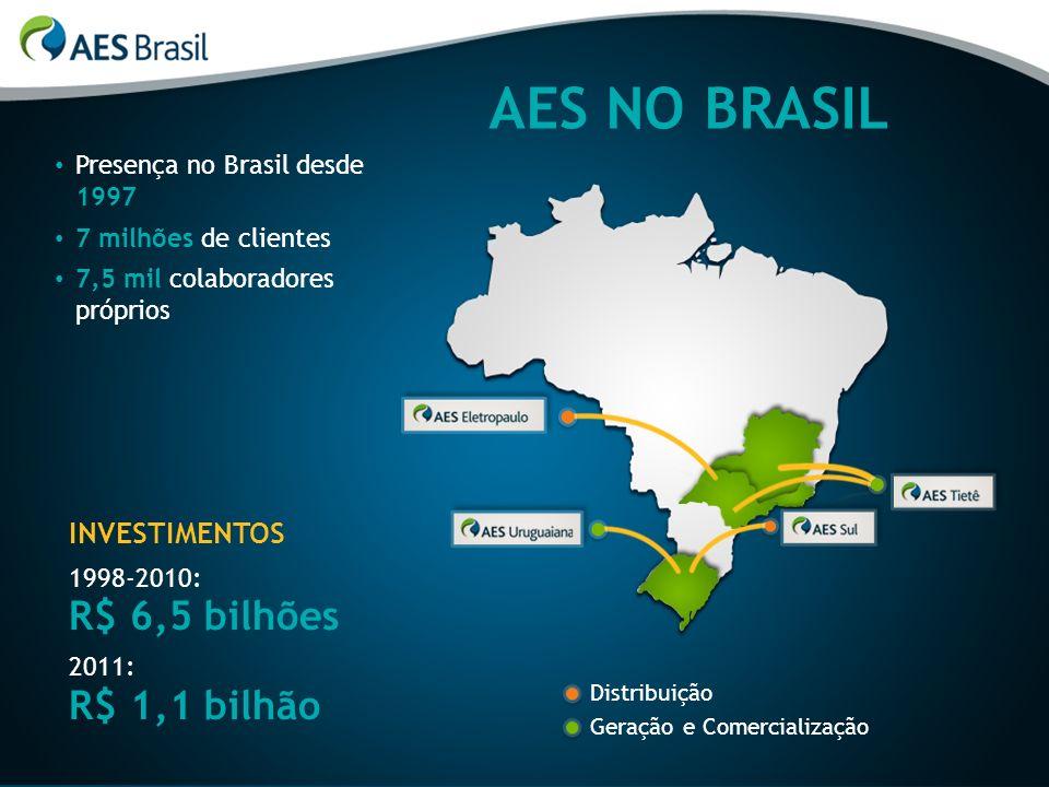 AES Sul Área de Concessão 99.512 Km2 Municípios 118 Número de Clientes 1.2 Milhões Colaboradores Próprios:1.342 Contratados:1.771