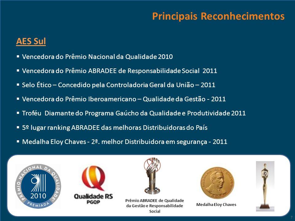 Principais Reconhecimentos 7 Prêmio ABRADEE de Qualidade da Gestão e Responsabilidade Social Medalha Eloy Chaves AES Sul Vencedora do Prêmio Nacional