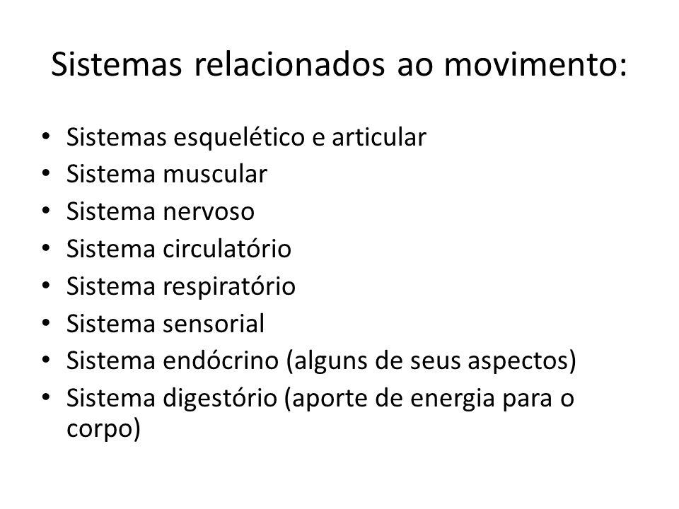 Sistemas relacionados ao movimento: Sistemas esquelético e articular Sistema muscular Sistema nervoso Sistema circulatório Sistema respiratório Sistem