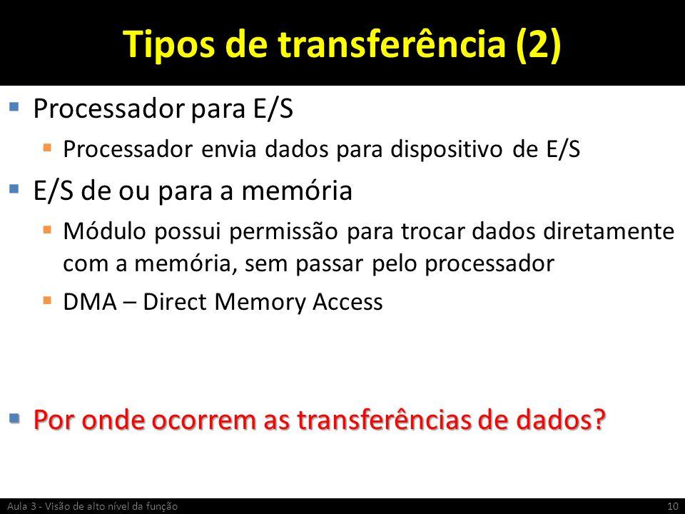 Tipos de transferência (2) Processador para E/S Processador envia dados para dispositivo de E/S E/S de ou para a memória Módulo possui permissão para